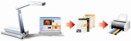 image visual presenter