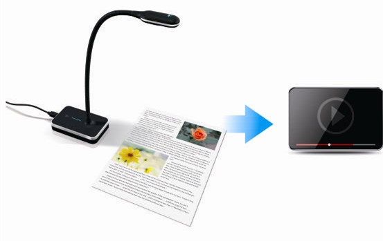 multimedia document camera