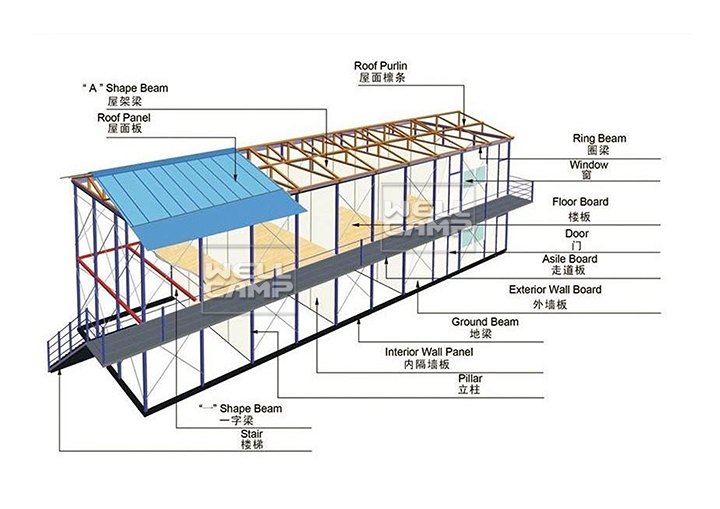 WELLCAMP, WELLCAMP prefab house, WELLCAMP container house-Three Floor Prefabricated Modular Houses I-3