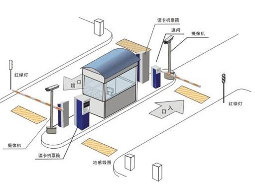 南京南站停车场车牌自动识别系统正式启用