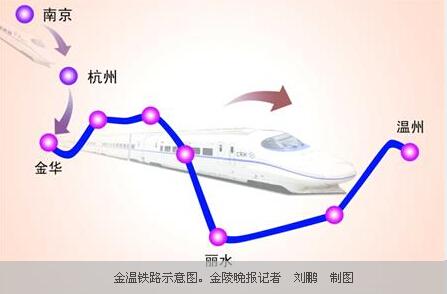 南京至温州的高铁